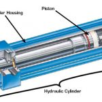 Hydraulic Cylinders & Seal Kits ( MPT & 88SC)